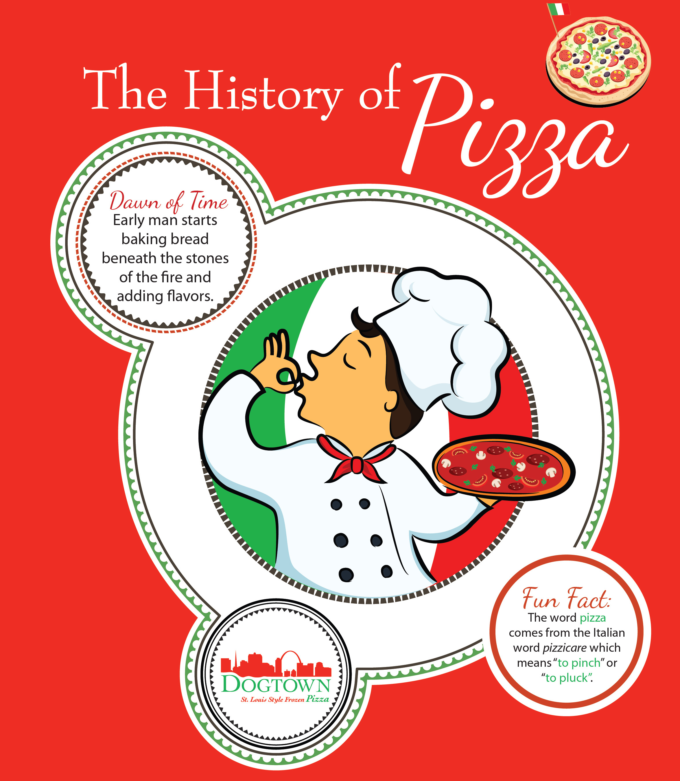 History Of Pizza Dogtown St Louis